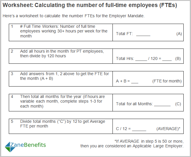 Faq - How Do I Calculate The Number Of Full Time