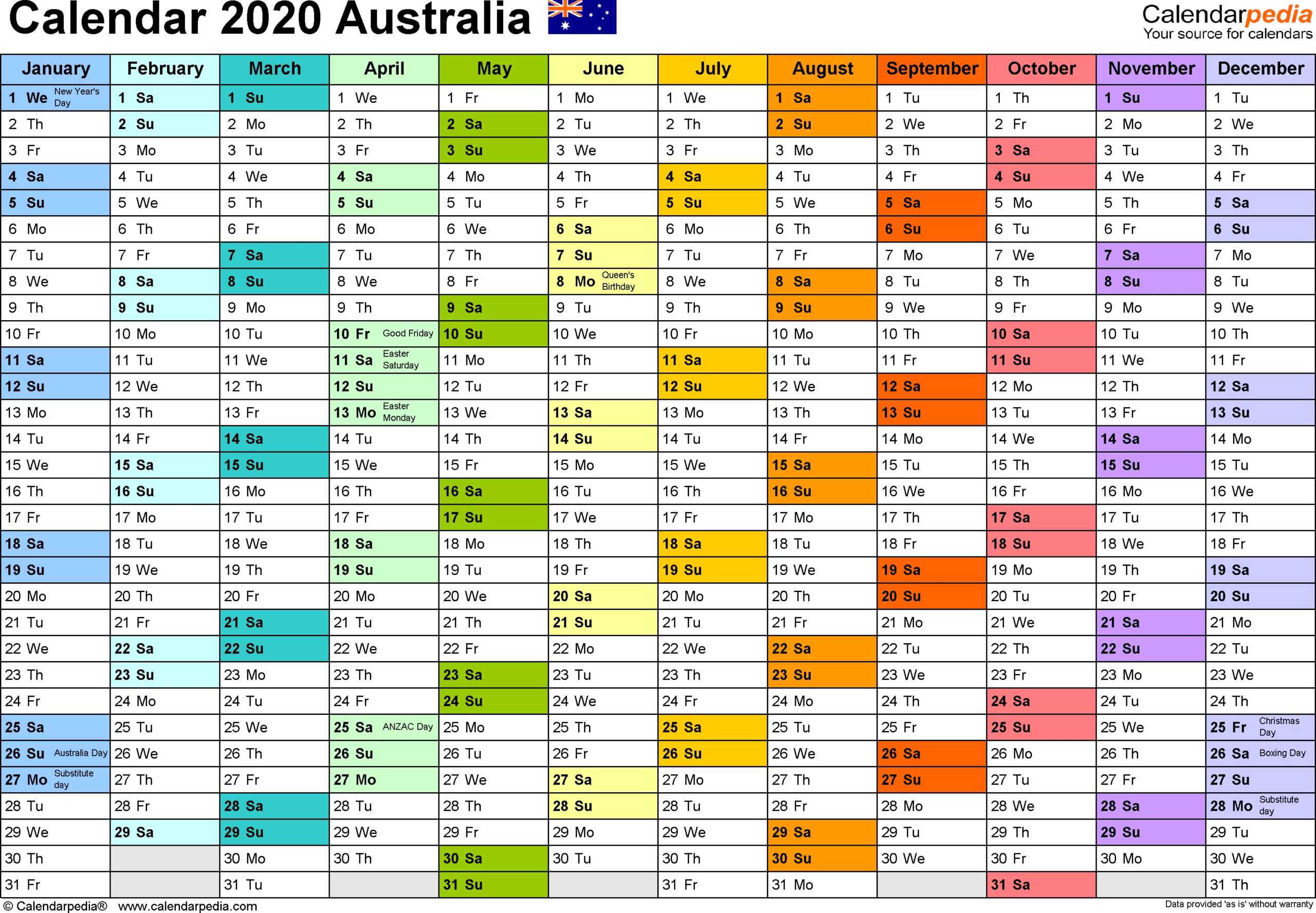 Financial Year Dates 2020 2020 Australia – Template