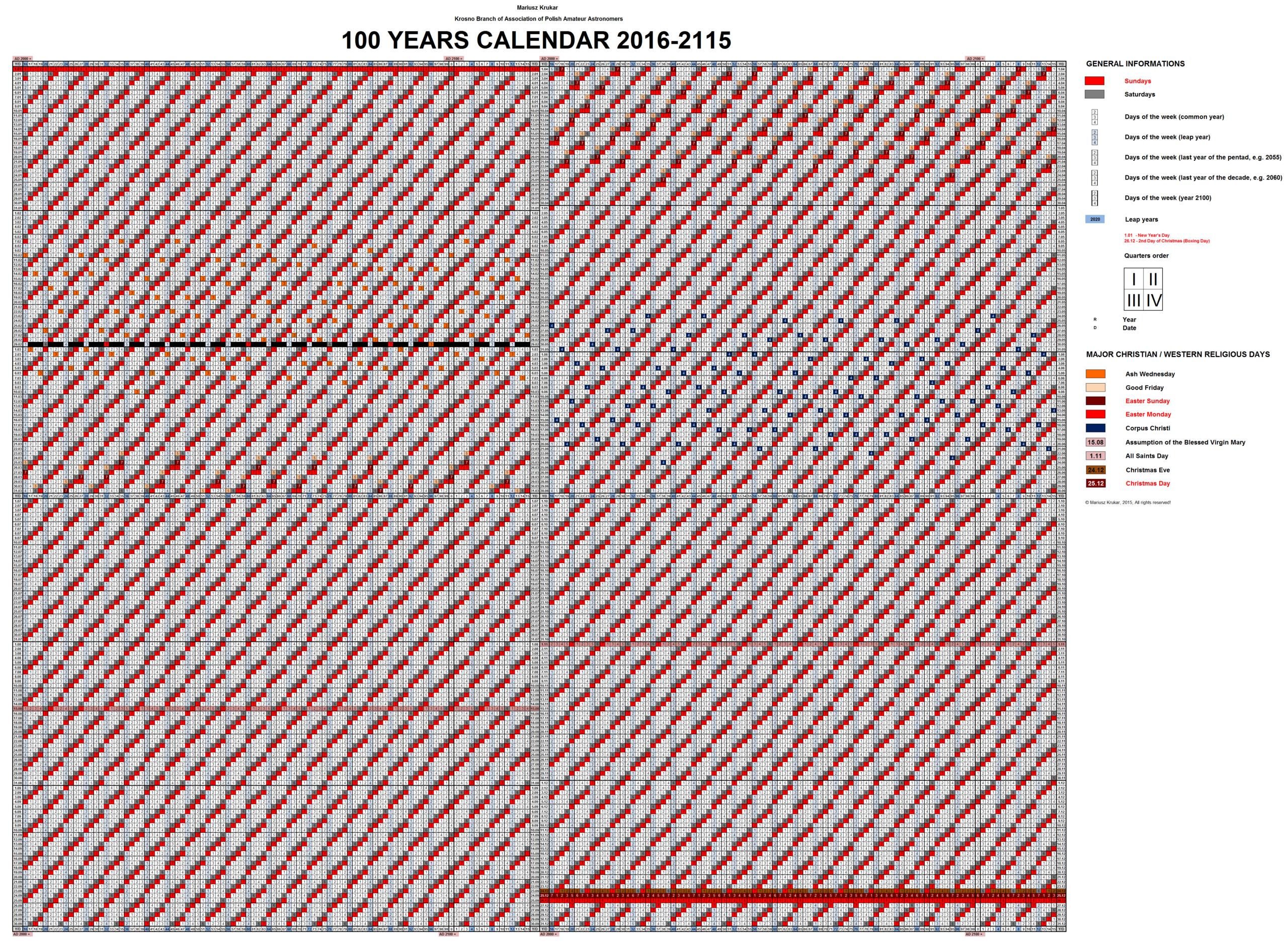 Gregorian Calendar 1601-4000 – Mkrgeo