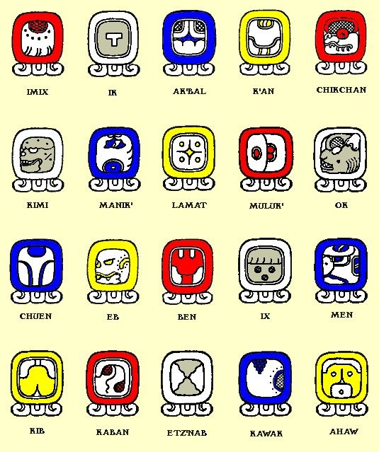 Mayan Astrology Signs | Mayan Symbols, Mayan Art, Maya