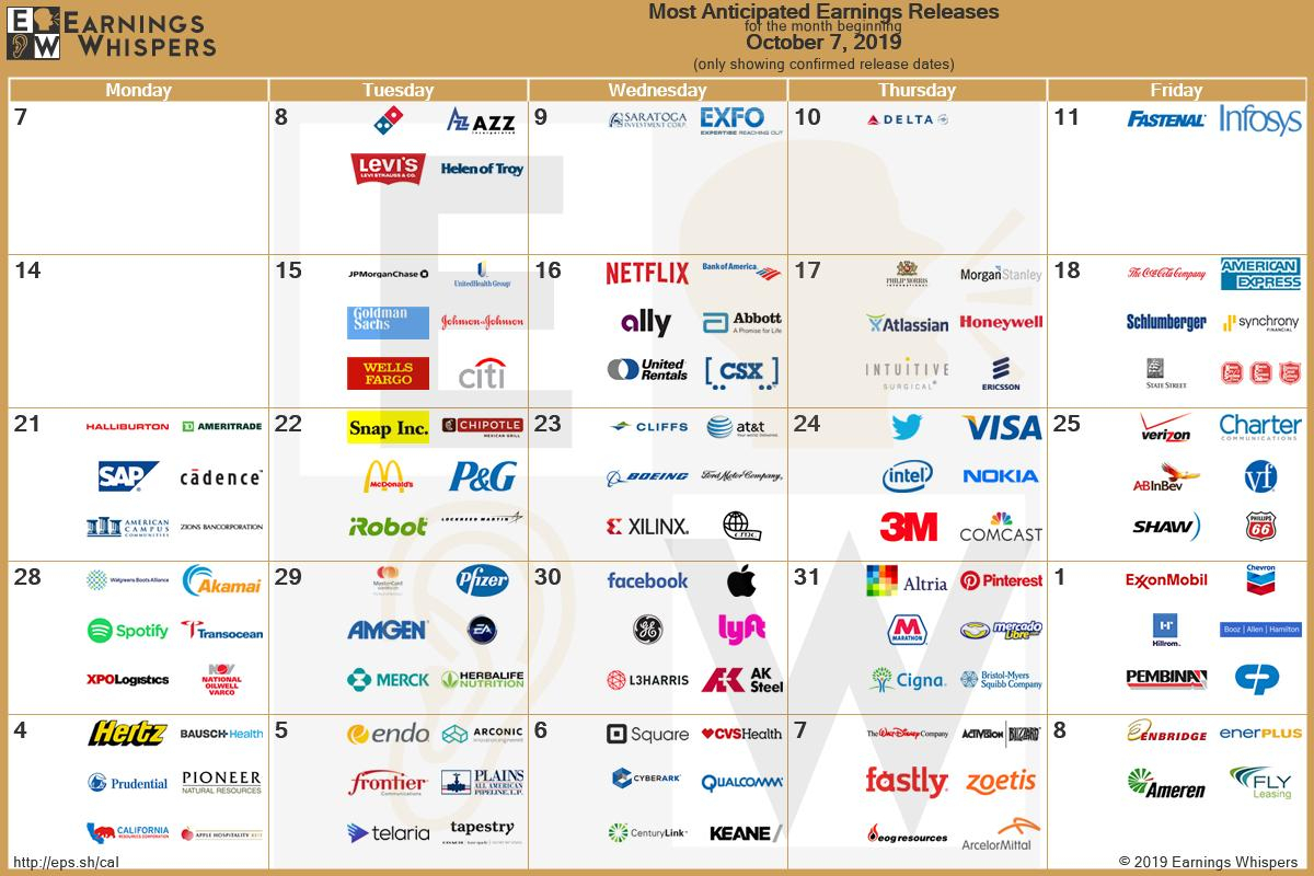 Most Anticipated Earnings Releases For The Next 5 Weeks