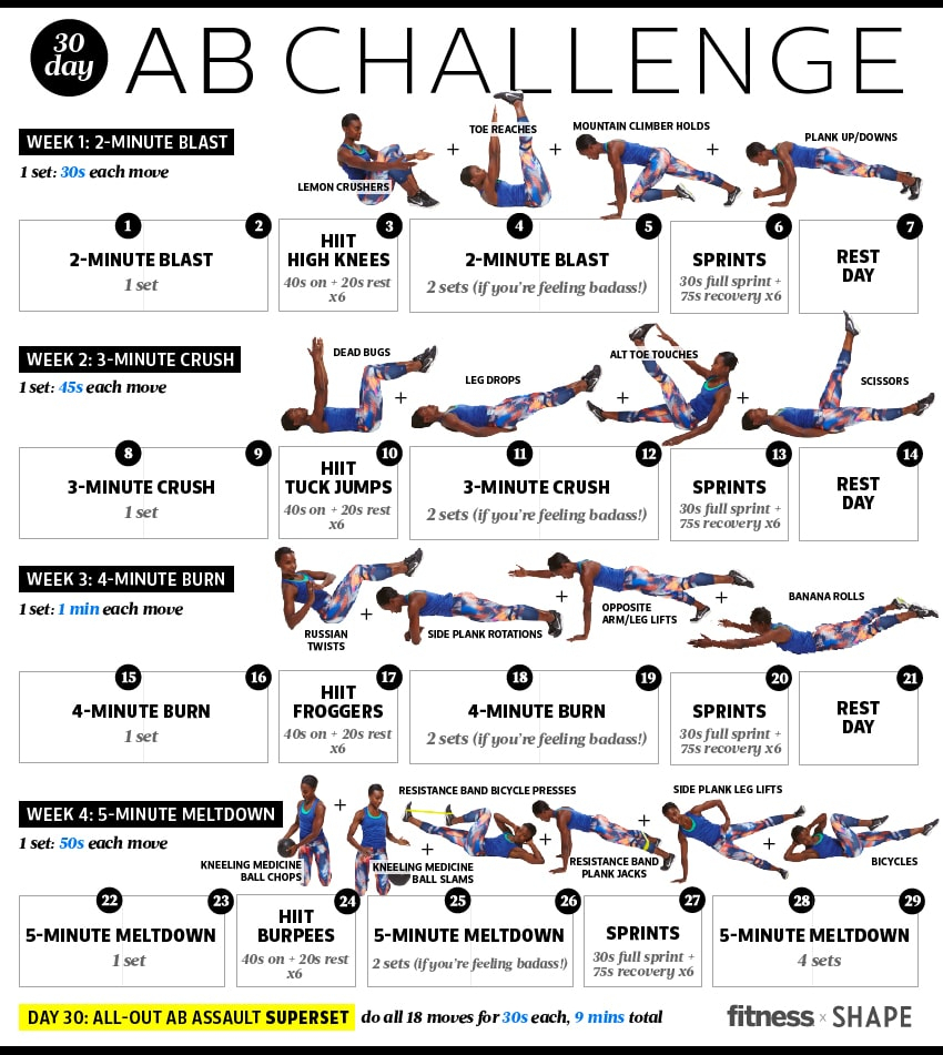 The 30 Day Ab Challenge: Can You Really Lose Weight In One