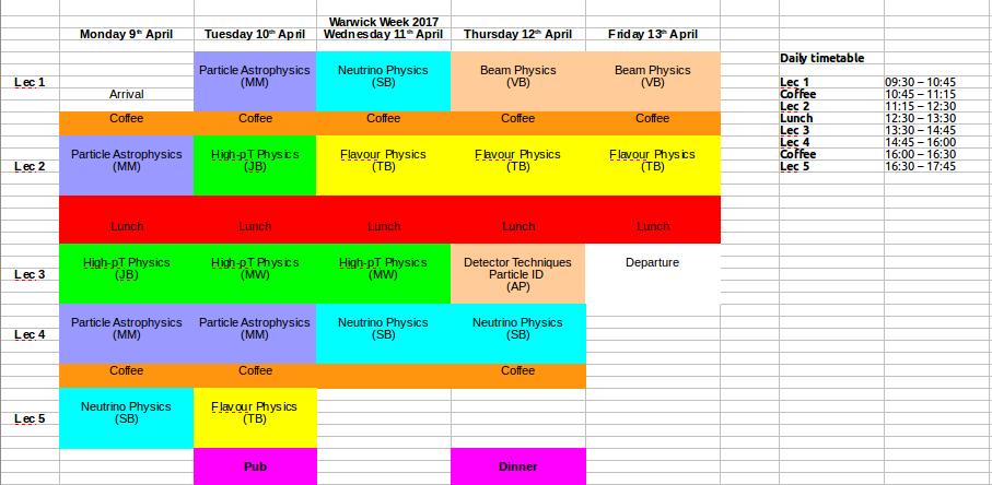 Warwick Week Timetable - 2018