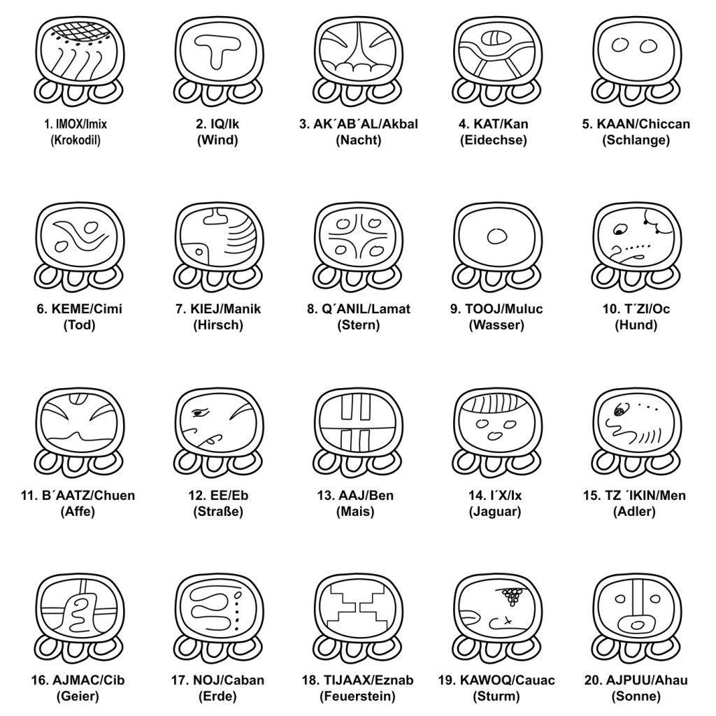 What Is Your Mayan Birth Sign? (With Images) | Mayan