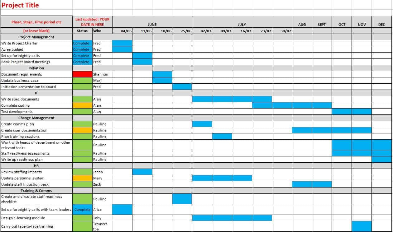 3 Easy Ways To Make A Gantt Chart (+ Free Excel Template