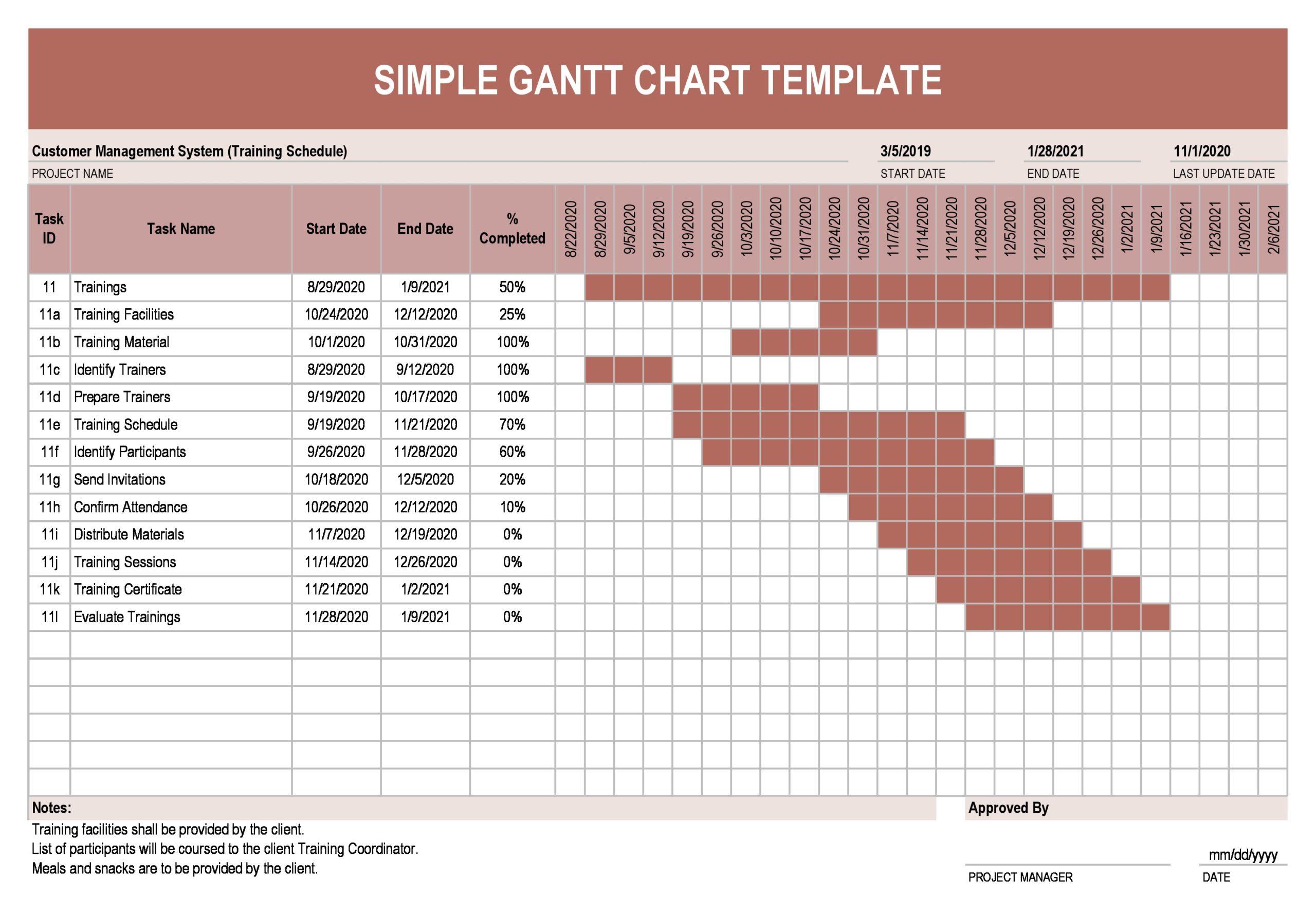 41 Free Gantt Chart Templates (Excel Powerpoint Word) ᐅ