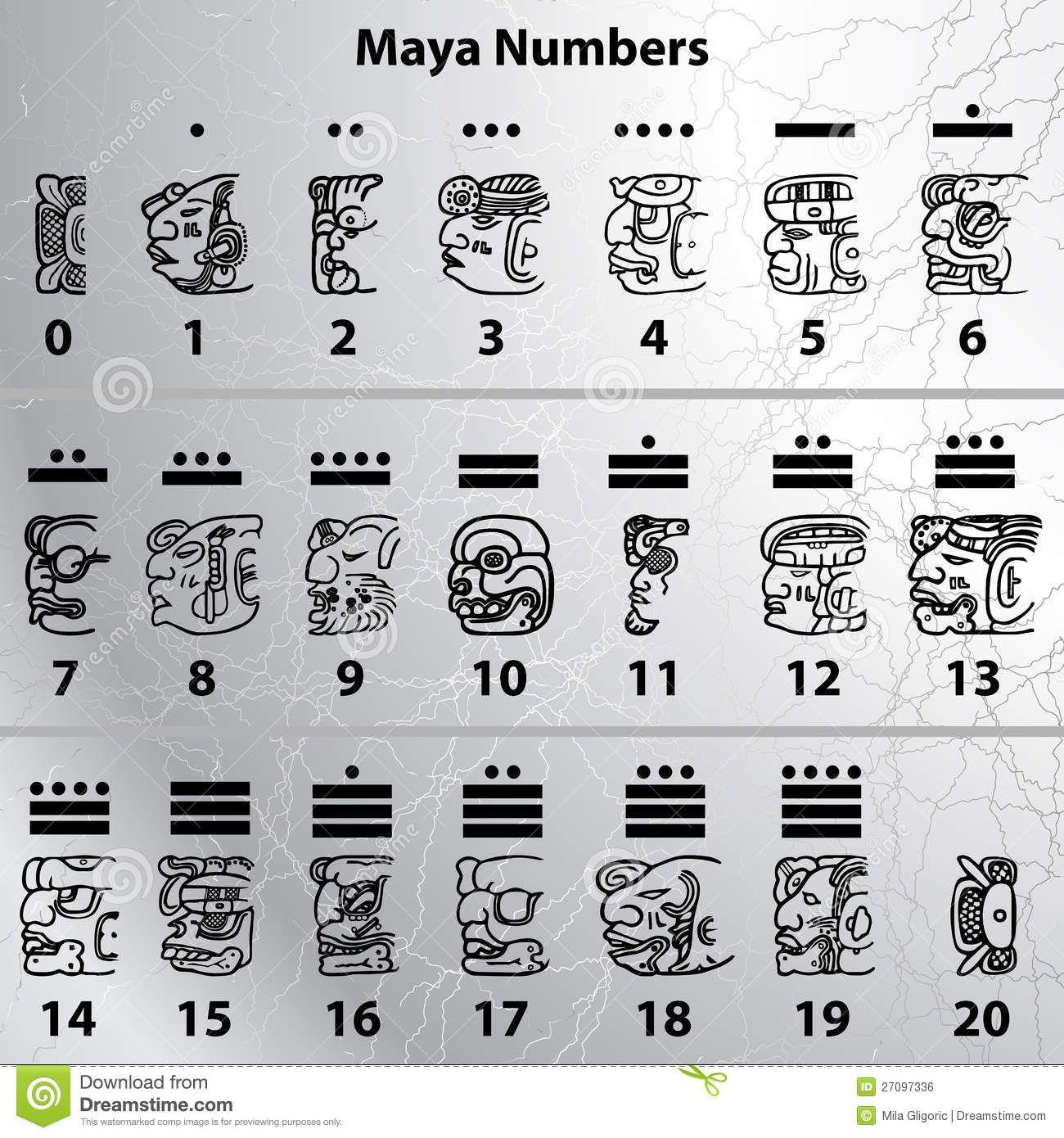 Alphabet Maya Page 11 Images | Mayasymbole Aztekische