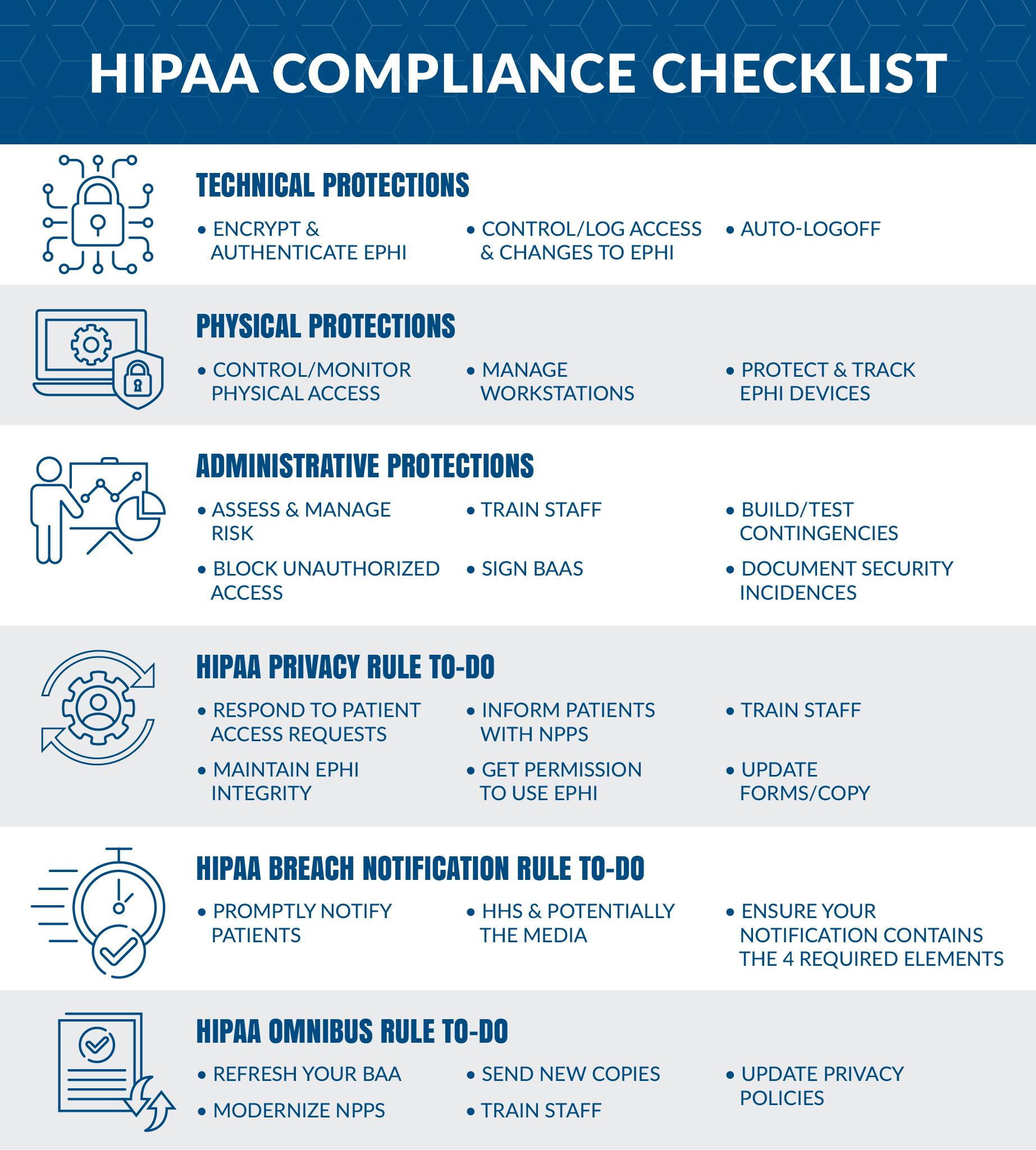 Hipaa Compliance Checklist - What Is Hipaa Compliance?