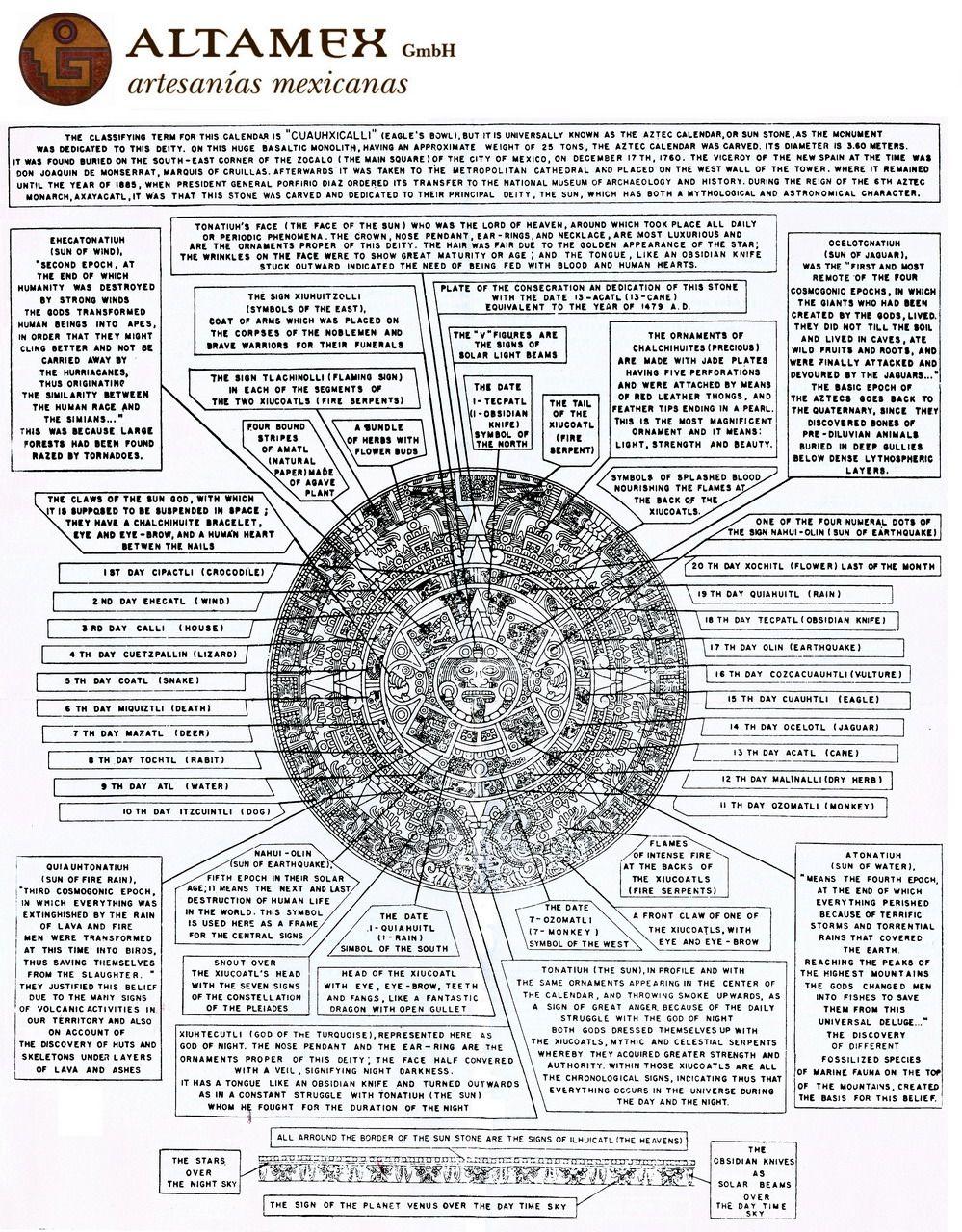 How To Read The Aztec Callender | Mayan Calendar Aztec