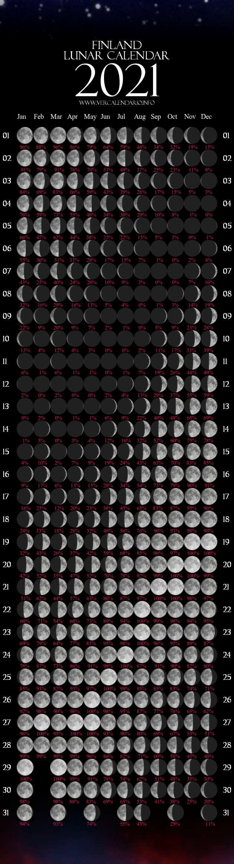 Lunar Calendar 2021 (Finland)