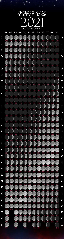 Lunar Calendar 2021 (United Kingdom)