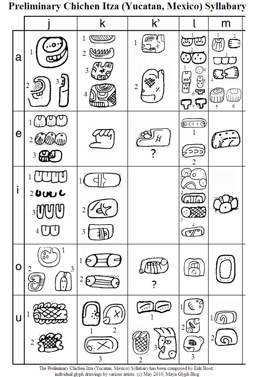 Maya Glyph Blog | Mayan Glyphs Mayan Symbols Mayan Art