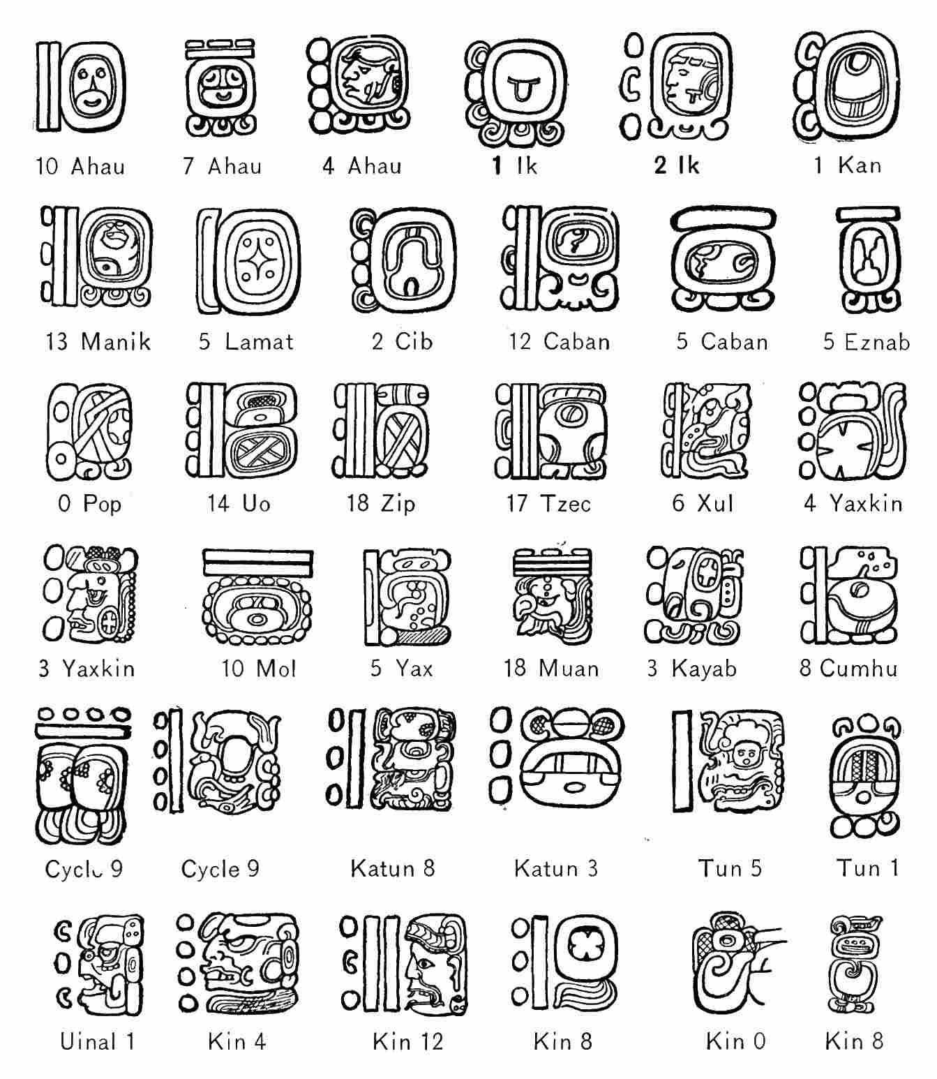 Mayan Symbols And Meanings | Mayan Symbols Aztec Symbols
