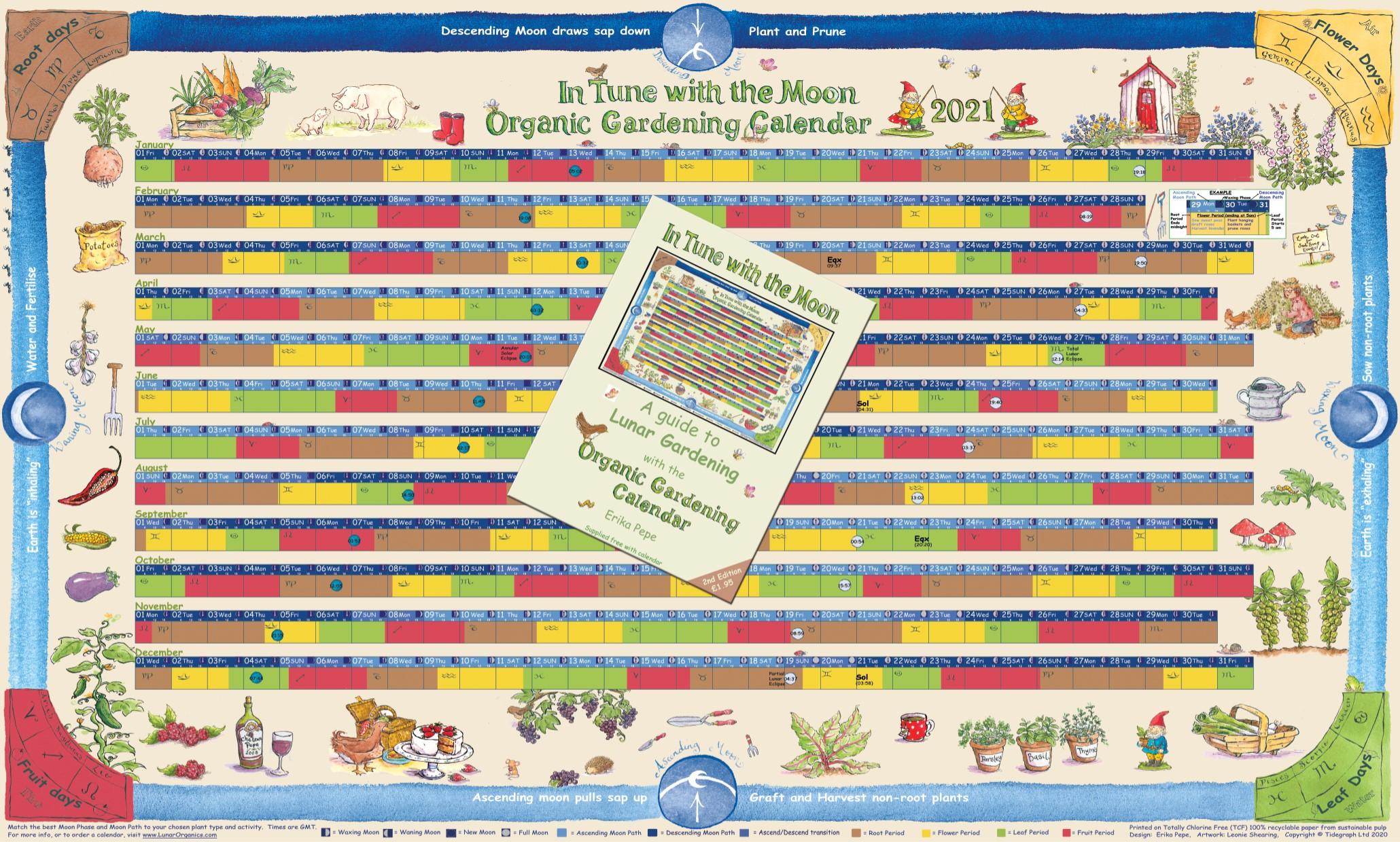 Moon Gardening Calendar 2021