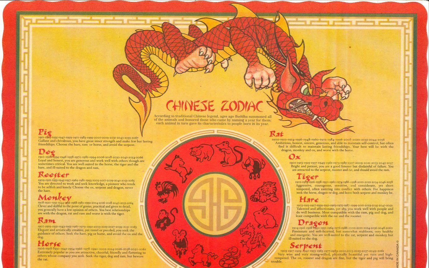 Printable Zodiac Placemats | Calendar Printables Kids