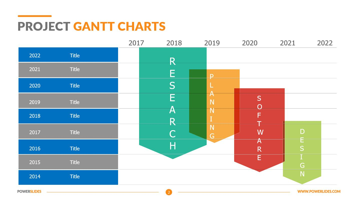 Project Gantt Charts - Powerslides