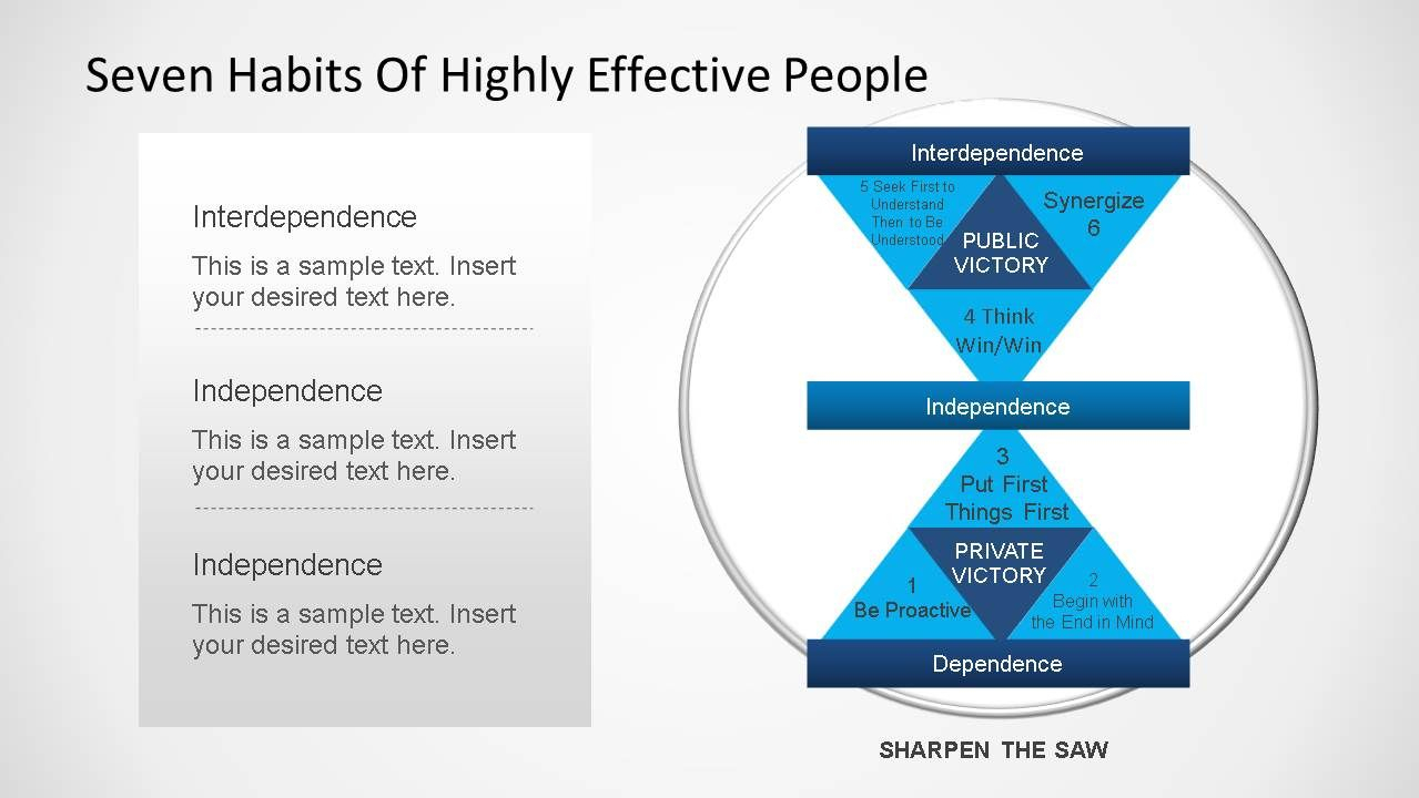 Seven Habits Covey Powerpoint Template - Slidemodel | Seven
