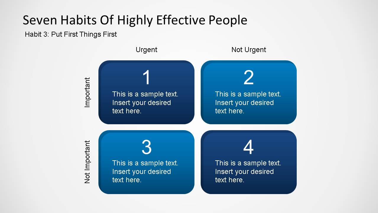Seven Habits Of Highly Effective People - Habit Three