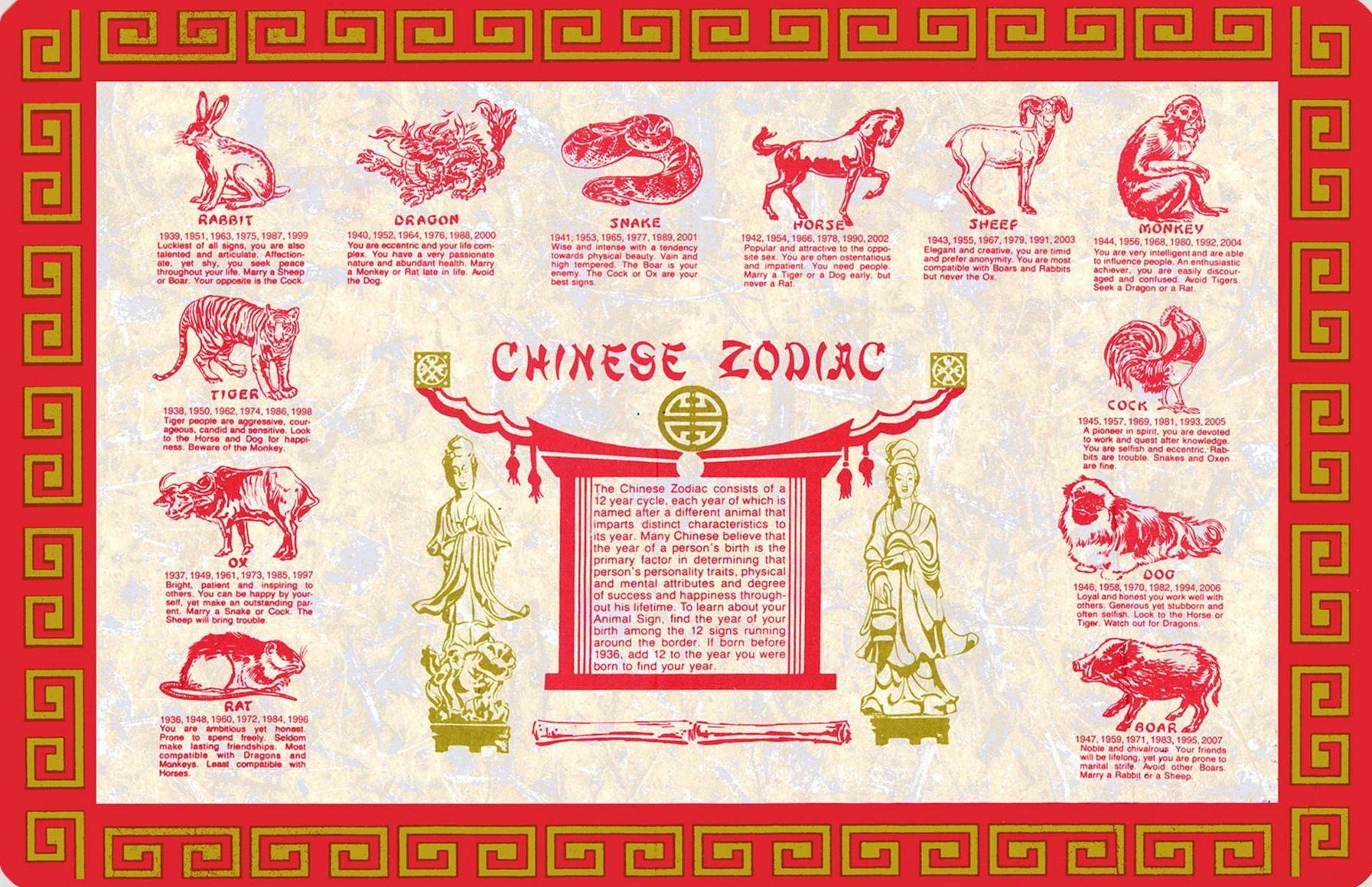 The Chinese Zodiac Calendar | Zodiac Calendar Chinese New