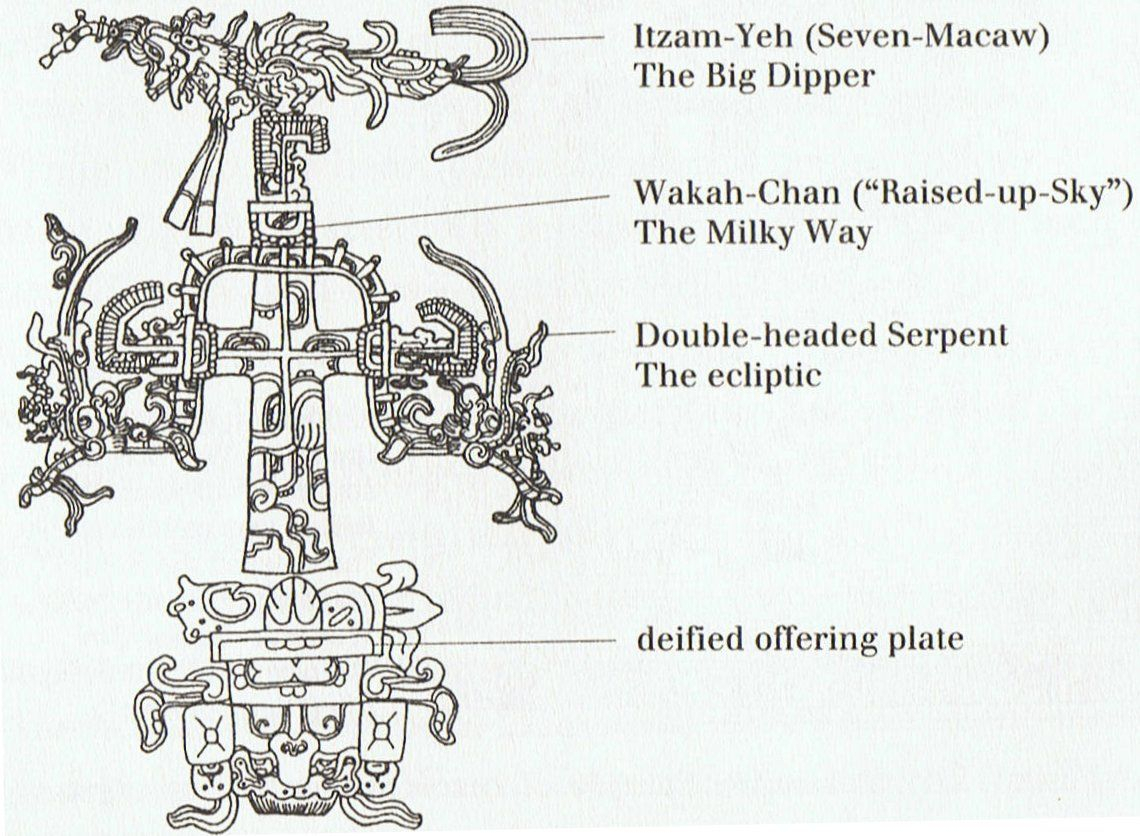 Translations | Mayan Glyphs Ancient Mexico Esoteric Art