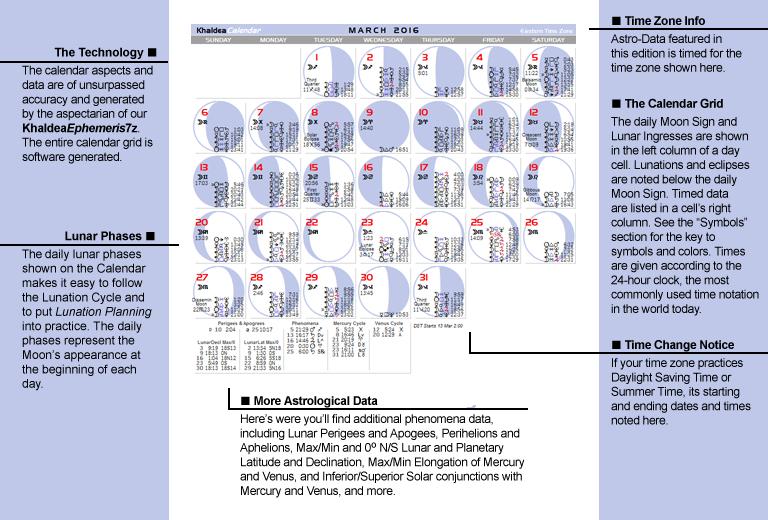Astrology Calendar 2020 | Khaldea Astrological Calendar
