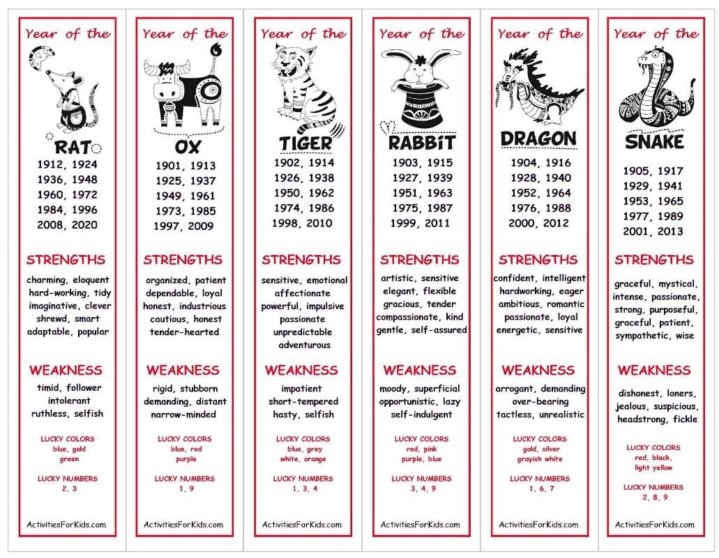 Free Printable Zodiac Calendar   Ten Free Printable