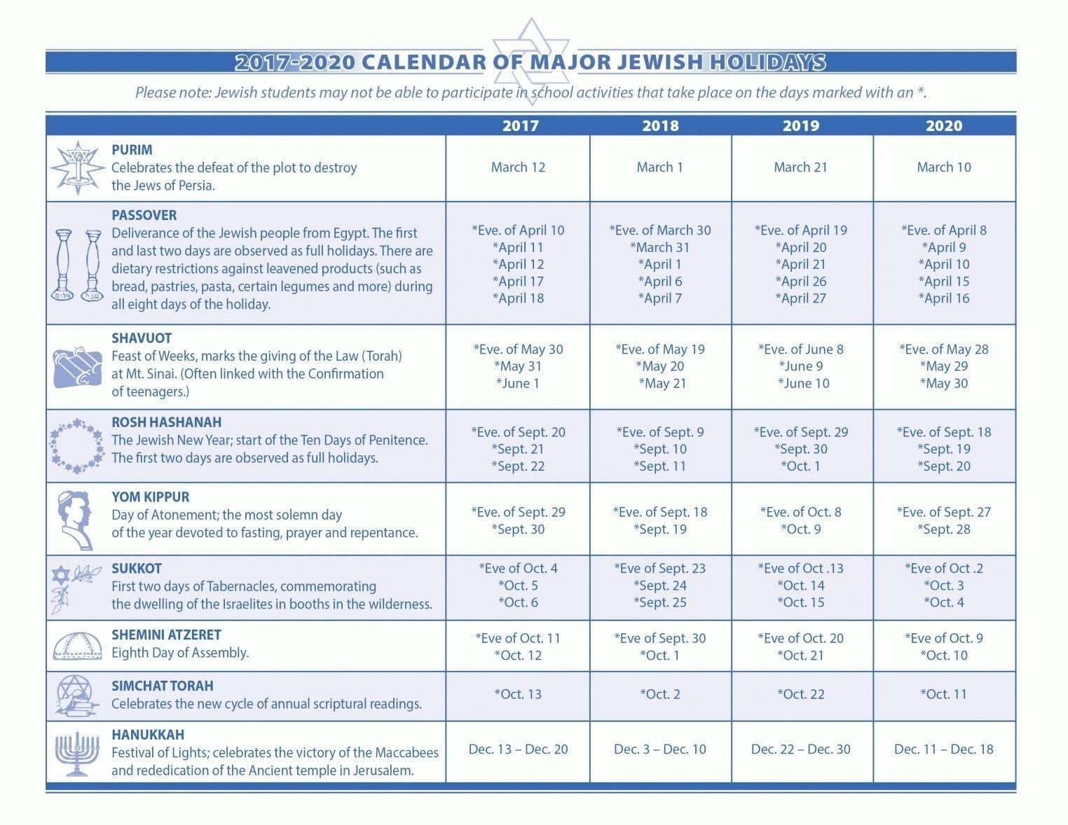 Hebrew Calendar October 2021 | Calendar Template Printable