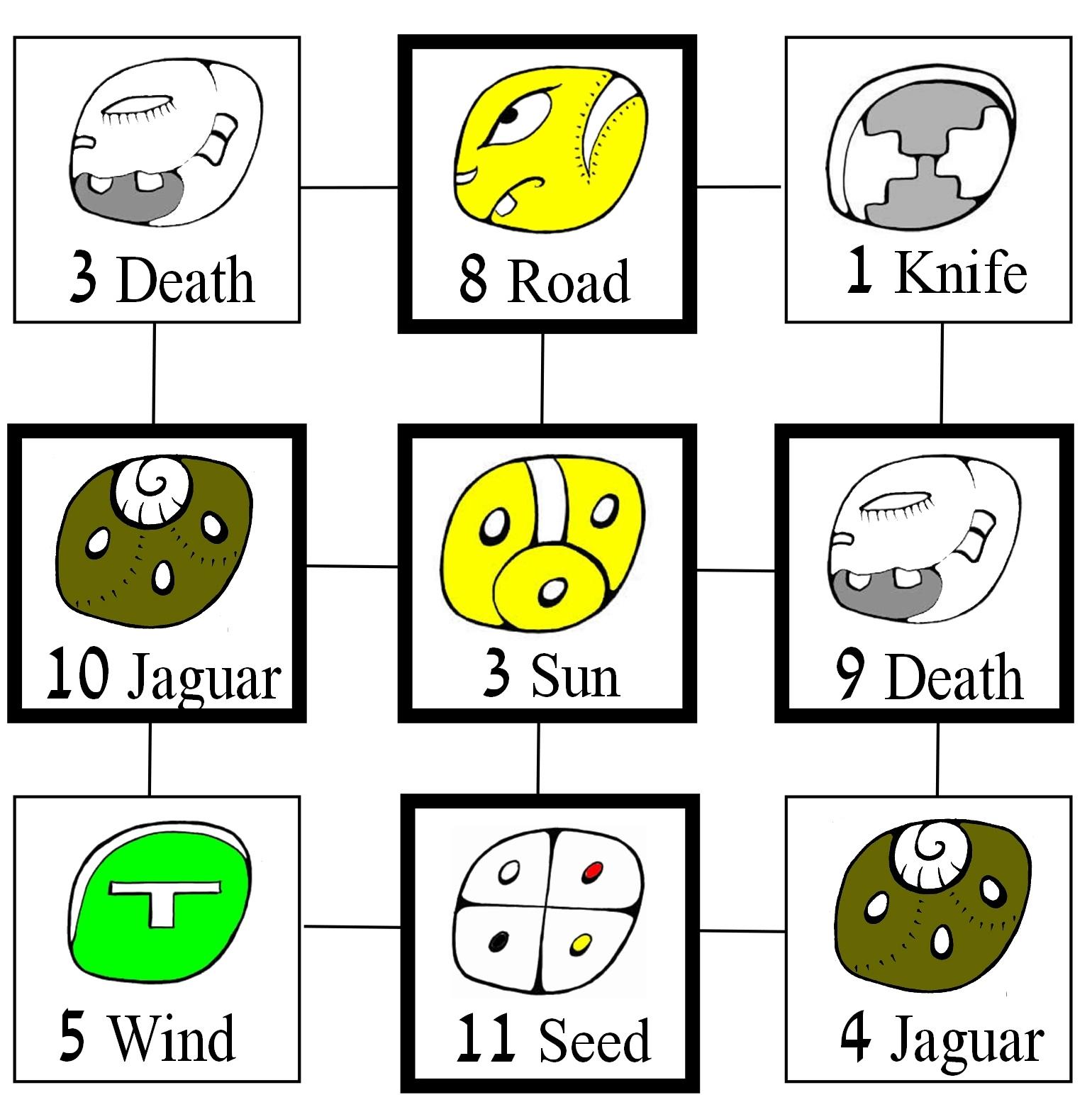 Mayan Calendar Zodiac Signs | Ten Free Printable Calendar