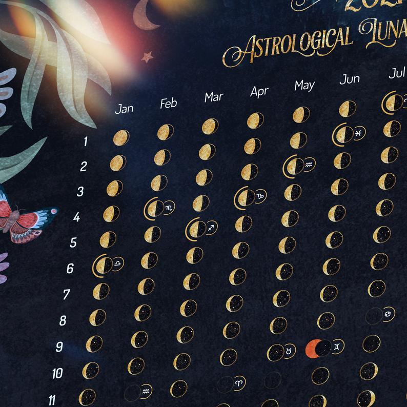 Moon Calendar 2021 Astrological Calendar Zodiac Sign Lunar