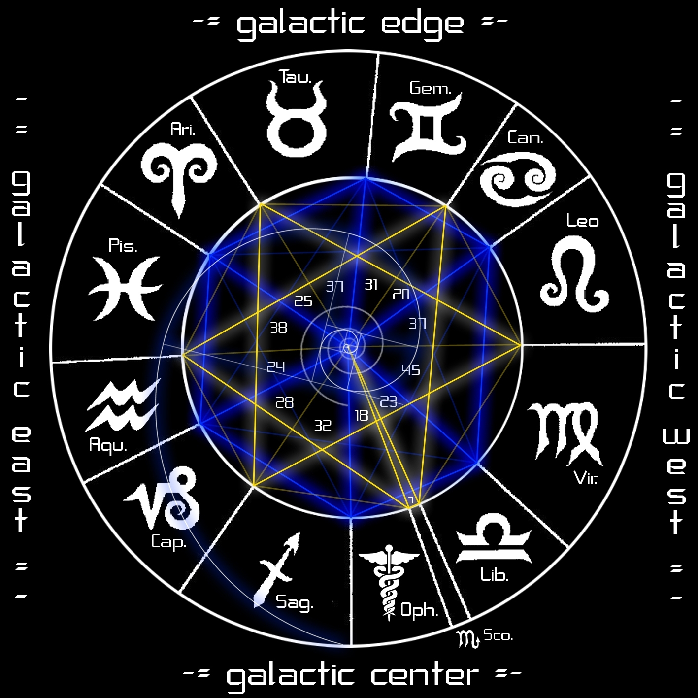 Zodiac Calendar 13 Signs   Ten Free Printable Calendar